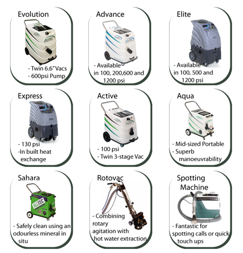 products alltec